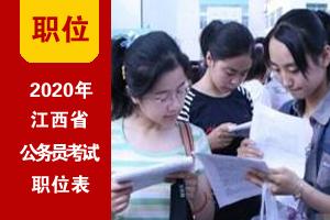 2020年江西省考招錄職位表
